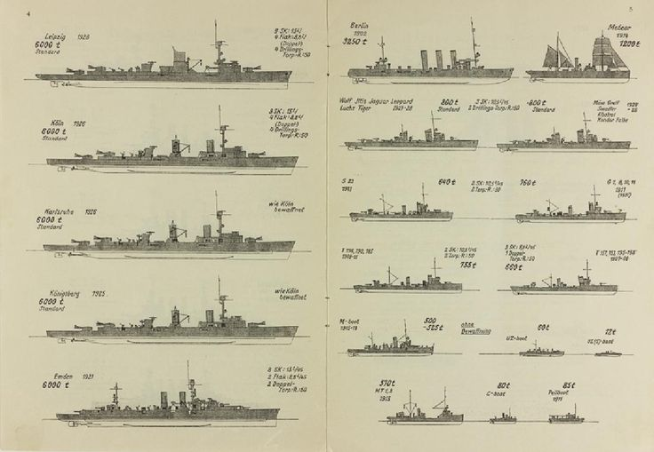 """THE GERMAN WARSHIPS""  Weimar-era softbound publication, ""Die deutschen Kriegsschiffe"" (""The German Warships""), by Erich Groner and Alexander Bredt (Munich: J.F. Lehmanns Verlag), 1931"