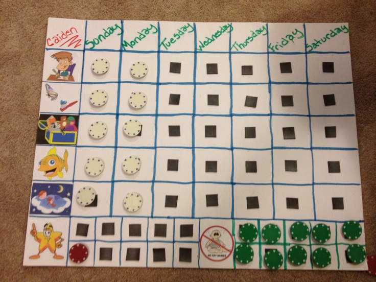 Chore chart for a preschooler!!  The chart has five kid friendly task (homework, brushing teeth/shower, picking up toys in house, feeding his fish, and sleeping/going to bed) for each day of the week, a bonus section for good behavior or a task done on his own, and no fit section (if he throws a fit he has to remove a chip. When each task is completed he adds a chip for the day. When he has all the chips completed at the end of the week he gets a reward. If his bonus and no fits section are…