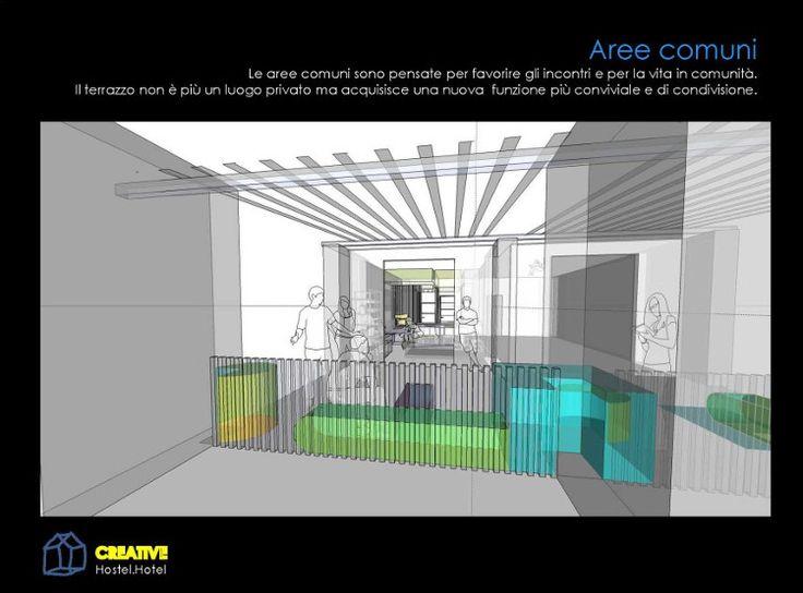 Esami finali Corso di Interior Design (www.madeininterior.it): progetto Hotel di Emanuela Zolesi