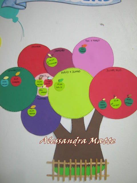árvore de frutos ( nomes e datas de aniver..)