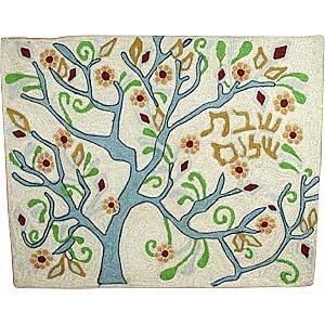night of rosh hashanah