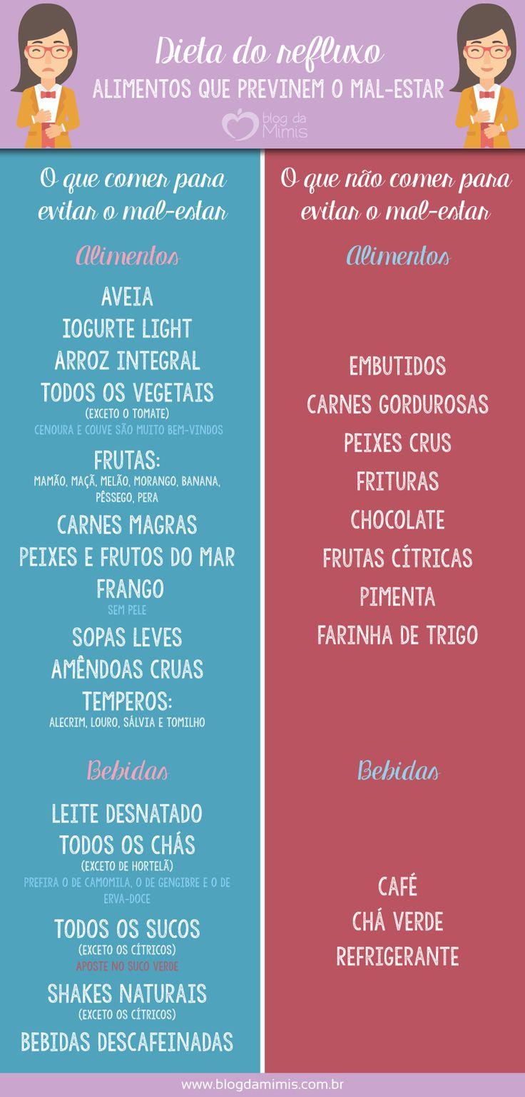 Dieta do refluxo: alimentos que previnem o mal-estar - Blog da Mimis #azia #refluxo #dieta