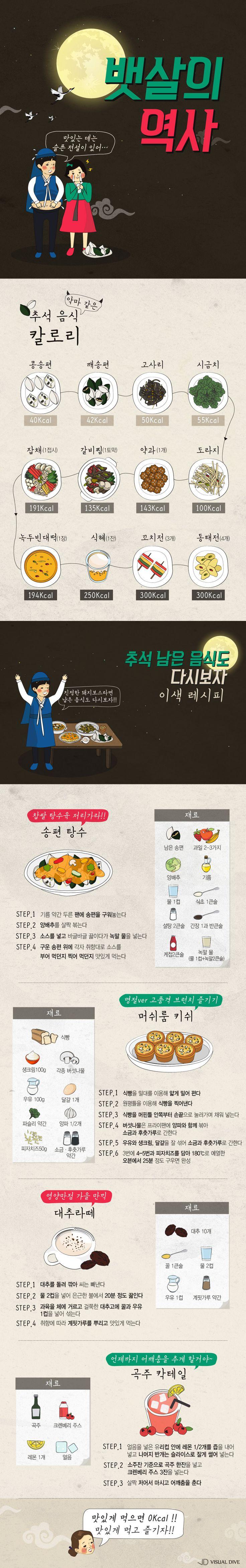 """추석의 완성 '풍성한 음식'…""""맛있게 먹으면 0칼로리~""""  [인포그래픽] #Food / #Infographic ⓒ 비주얼다이브 무단 복사·전재·재배포 금지"""