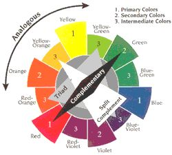 eastside paint pro triad colors complementary - Google Search