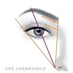 Déterminer la longueur et la forme des sourcils