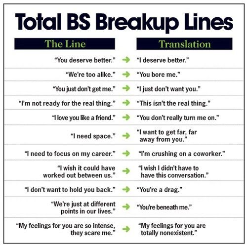 Total BS Breakup Lines TranslatedTruths Hurts, Laugh, Quotes, Bs Breakup, Funny, Humor, Things, True Stories, Totally Bs