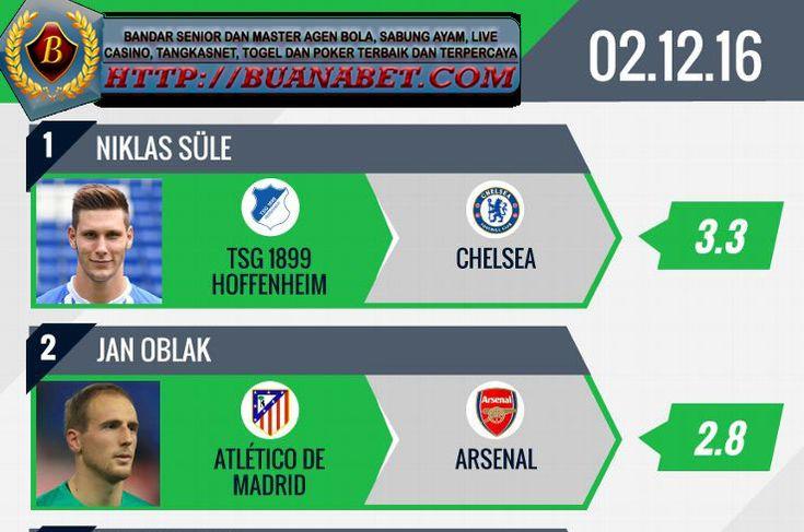 Niklas Sule ke Chelsea, Jan Oblak ke Arsenal.