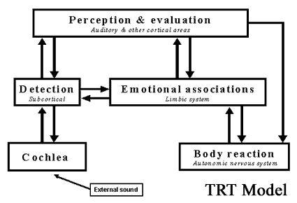 download Meditation Techniques of