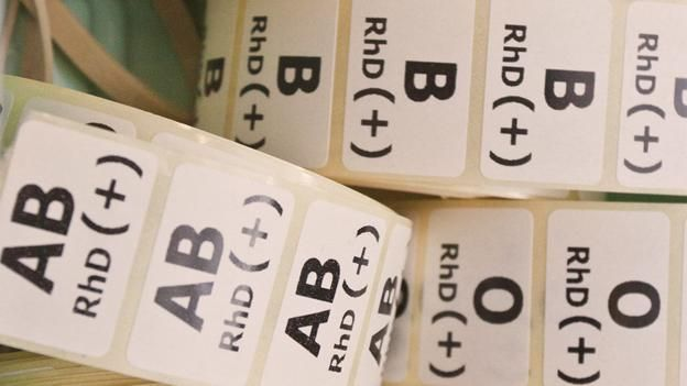 Kan grupları nasıl oluşuyor?: http://www.cografyam.net/viewtopic.php?f=28&t=1902