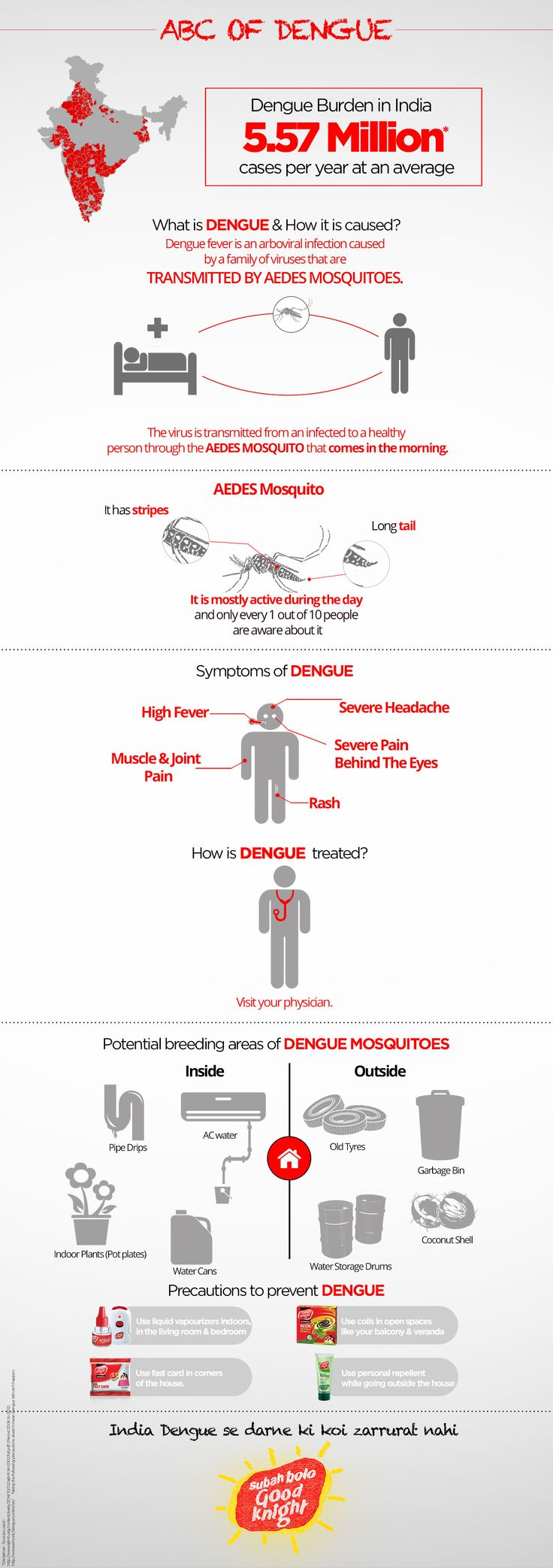 Everything you need to know about Dengue fever, its symptoms, treatments, prevention and causes.