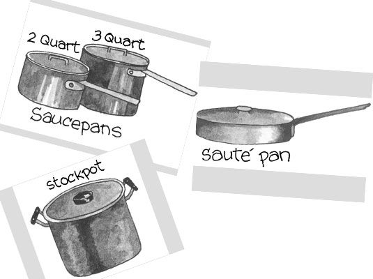 Basic Cooking Equipment for Dummies