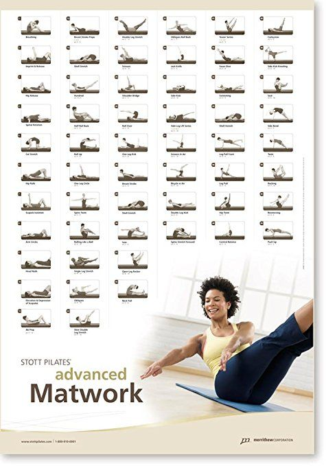 Amazon.com : STOTT PILATES Wall Chart - Advanced Matwork : Fitness Charts And Planners : Sports & Outdoors