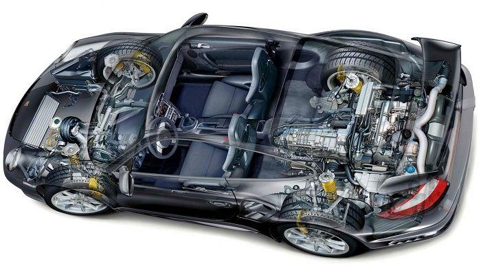 Global Automotive Embedded System Market 2017 by Key Players : Denso Corporation, Delphi Automotive PLC, Robert Bosch GmbH - https://techannouncer.com/global-automotive-embedded-system-market-2017-by-key-players-denso-corporation-delphi-automotive-plc-robert-bosch-gmbh/