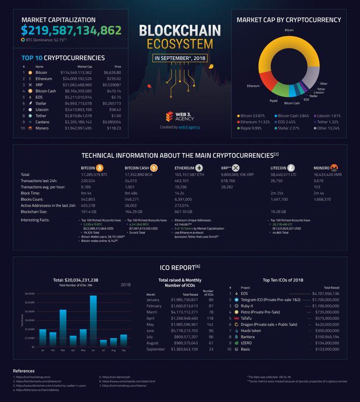 9 bitcoin ai usd