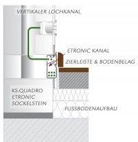 Bei dem »Etronic«-Wandkanal handelt es sich um ein Kunststoffelement, das passgenau in Höhe des Fertigfußbodens in dem Kimmstein verlegt wird und bündig zur Putzoberfläche abschließt. In ihm befindet sich ein zweistöckiges Kammersystem. Eine Kammer für Telefon-, Netzwerk- und Antennenkabel und getrennt, in der anderen Kammer, die Leitungen für Steckdosen, Lichtschalter und Elektrogeräte. © KS-QUADRO