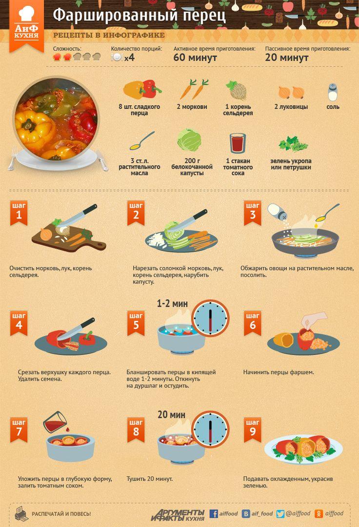 Фаршированный перец. Рецепт в инфографике