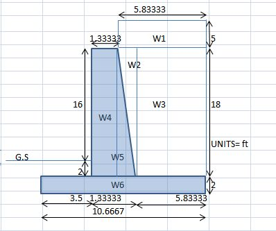 excel sheet for the design of cantilever retaining wall knowledgeoverflow pinterest - Retaining Wall Design Examples