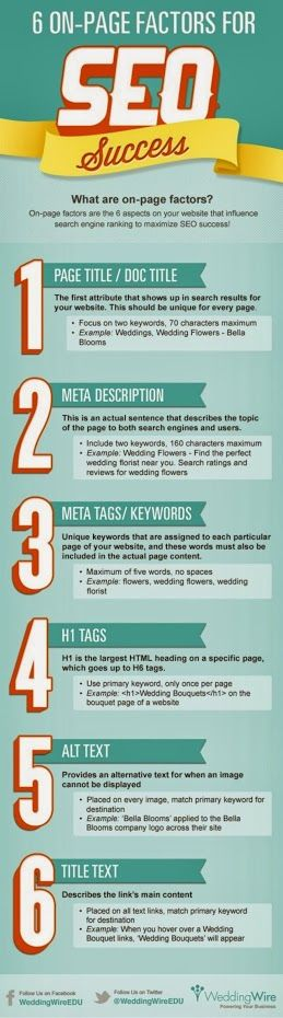 How does #SEO actually work? This infographic explains the 6 key components. #FactorsToConsider #digiSIA