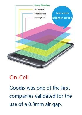 Introduction of On-Cell