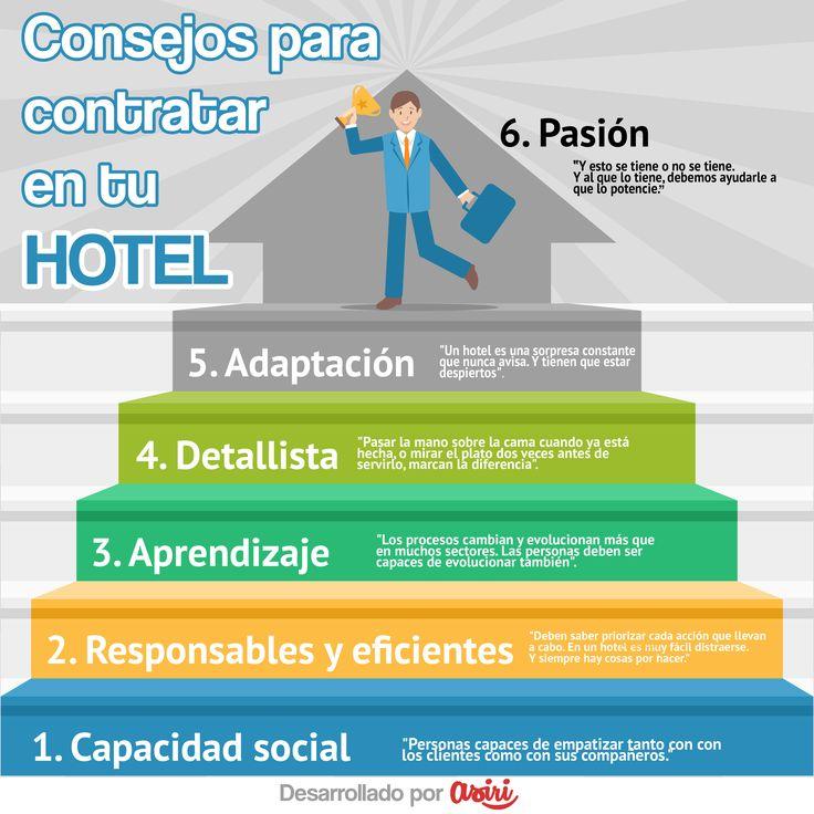 Consejos para contratar al personal de tu hotel.