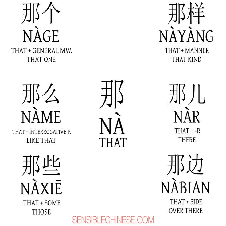 12 best Chinese Language images on Pinterest Languages, Words - basic p&l template