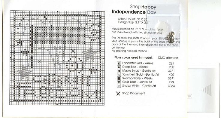 Happy Indipendence Day_2/2 Bent Creek Chart