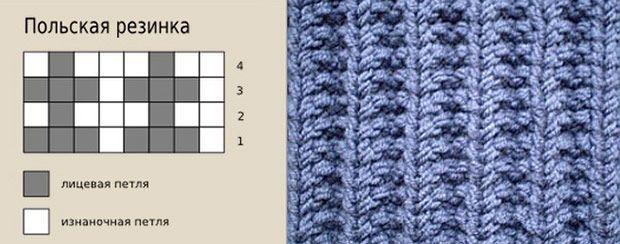 Снуд спицами: схемы вязания и фото новинки 2015-2016 года