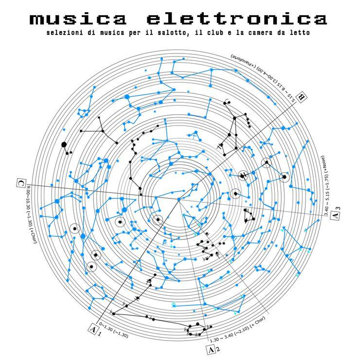 Musica elettronica: selezioni di musica per il salotto, il club e la camera da letto