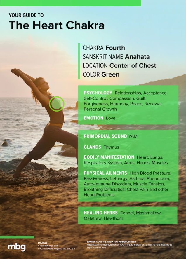 A Guide To Open Your Heart Chakra & Invite Love Into Your Life (Infographic) - mindbodygreen.com -kc