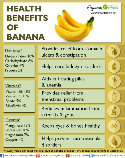 Health benefits of banana include helping with weight loss, reducing obesity, curing intestinal disorders, relieving constipation and curing conditions like dysentery, anemia, tuberculosis, arthritis, gout, kidney disorders, urinary disorders, menstrual problems and burns.