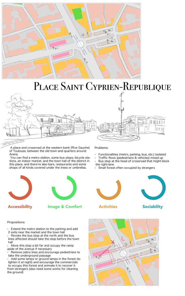 Week 2 Proposition for the improvement to Place St Cyprien. The square is interesting vis-à-vis the facades of buildings around and could be a tourist attraction, however it's badly designed that it suffers from traffic jams every morning and evening. Nevertheless, the ambiance could be a bit ambiguous.