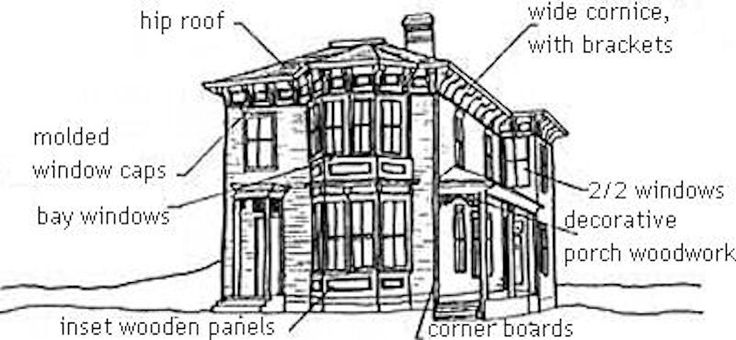 Style Second Empire in addition Architecture further  together with English Country Manor Floor Plans as well Waterford Home Plan Photos. on regency style house plans