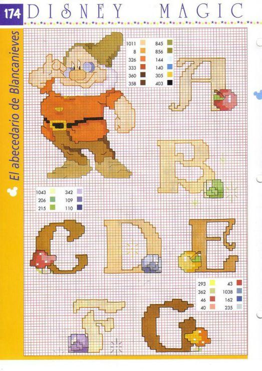 Pin by Carmen Zubillaga espin on abecedarios punto de cruz | Pinterest