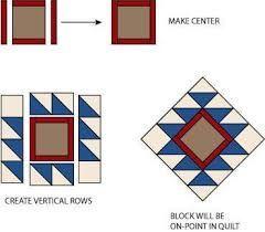 Image result for southwestern quilt patterns