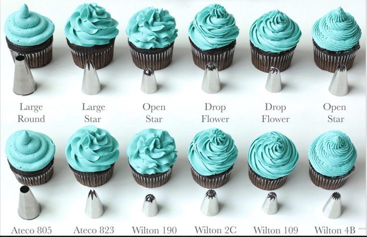 Cupcake icing with different nozzles