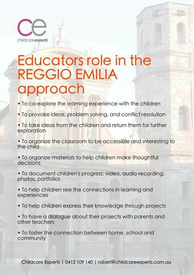 Educators role in the Reggio Emilia approach.                                                                                                                                                      More