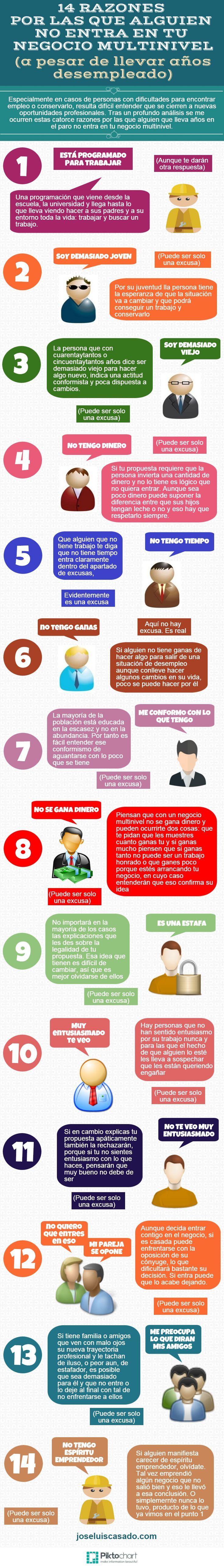 """14 Razones por las que alguien no entra en tu negocio #Multinivel. <Alt=""""14 razones por las que alguien no entra en tu negocio mutlinivel"""">"""