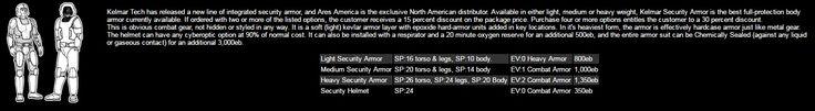 Shadowrun RPG - Kelmar Security Armor