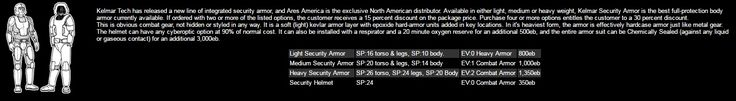 Shadowrun RPG - Kelmar Security Armor