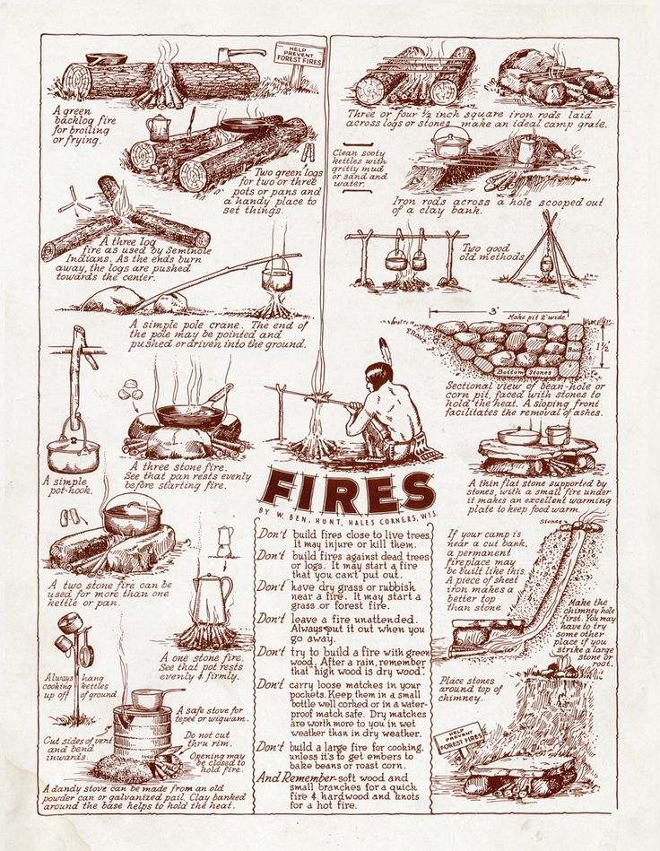 Fires are key to survival.... knowing how to make different fires for different situations could make all the difference.