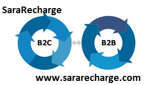 Start a Business with Single SIM Multi Recharge Portal  | SaraRecharge