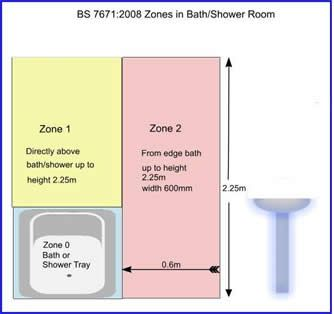 Bathroom Lighting Zones 17Th Edition 37 best bs7671 17th edition wiring regulations images on pinterest