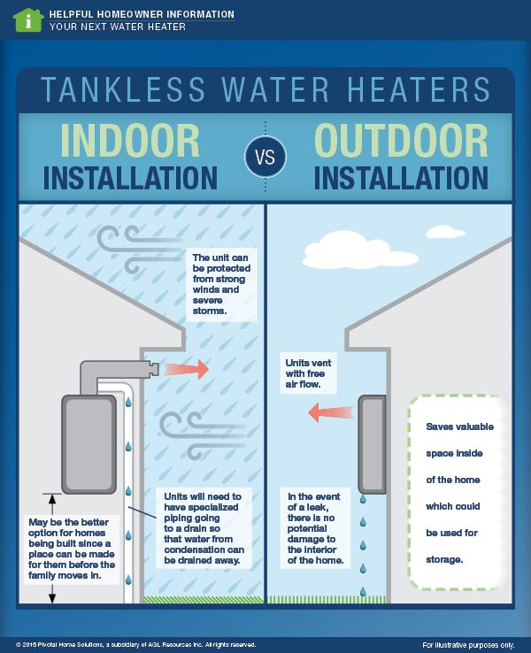 Indoor Vs Outdoor Installation For Tankless Water Heaters