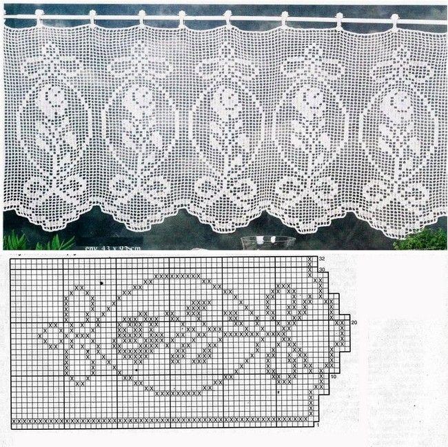 1000 ideas sobre cortinas de ganchillo en pinterest for Cortinas ganchillo