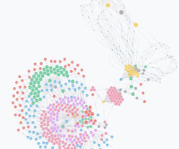 Neo4j Graph Database: Unlock the Value of Data Relationships