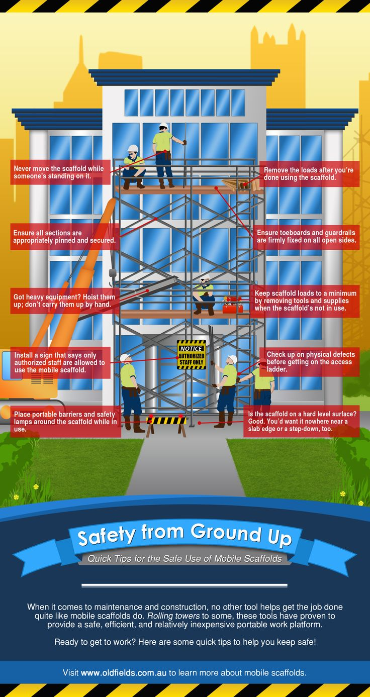 7 Important Safety Tips for the Workplace