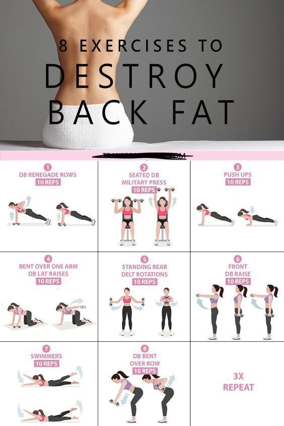 8 Exercises To Destory Back Fat