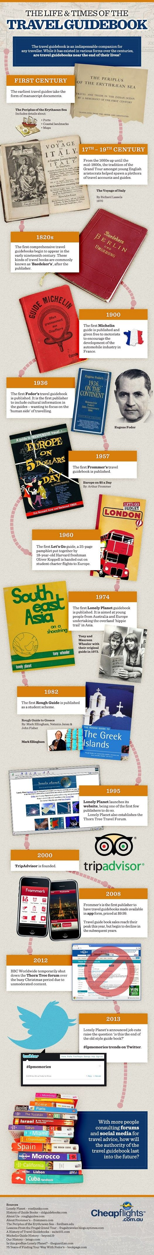 #INFOgraphic > The Fall of Travel Guide Books: Not long ago, once you decided to go abroad, travel guide books were the soft and secure option to get prepared and learn things about the country you would visit. But now…? Things are turning more and more wired – or even wireless. This infographic looks at how travel guides have... > http://infographicsmania.com/the-fall-of-travel-guide-books/?utm_source=Pinterest&utm_medium=INFOGRAPHICSMANIA&utm_campaign=SNAP