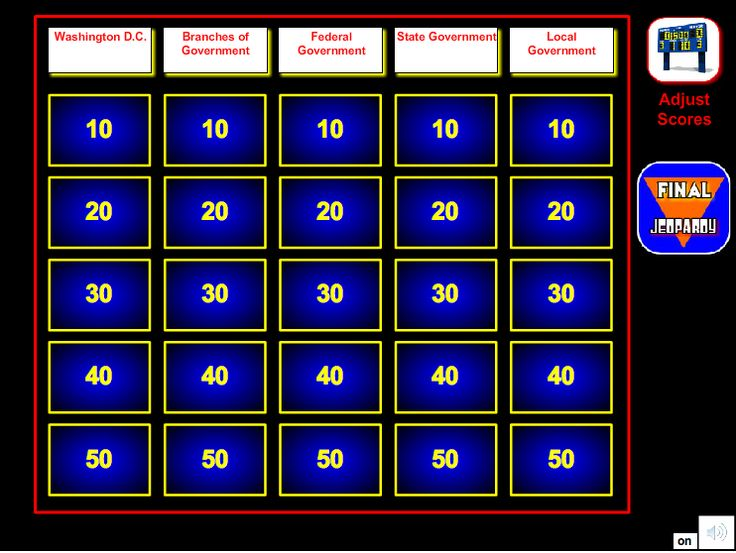 Do you want a great social studies game to use with the whole class? This great Jeopardy game is all about government!