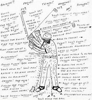 Golf und mein Kopf! | Wallgang: Alles zum Thema Golf aus einer Hand!